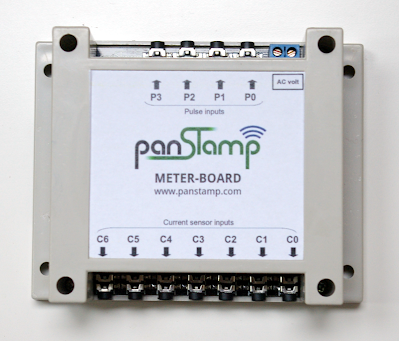 meter-board with enclosure