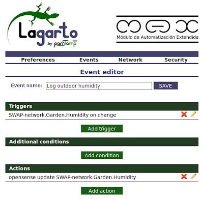Lagarto-MAX programmed event