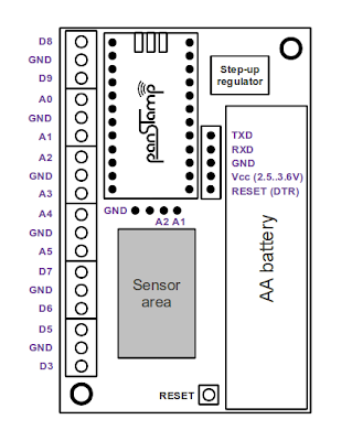 Battery-board, pin diagram