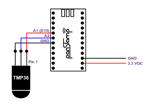 TMP36 sensor: connection to panStamp