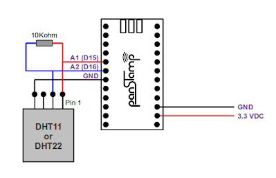 DHT11, connection with panStamp